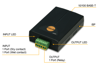 CIE-H12 Relay IP