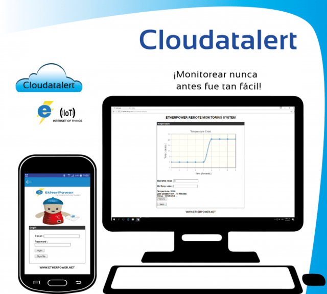 Monitoreo Cloudatalert Completo on internet