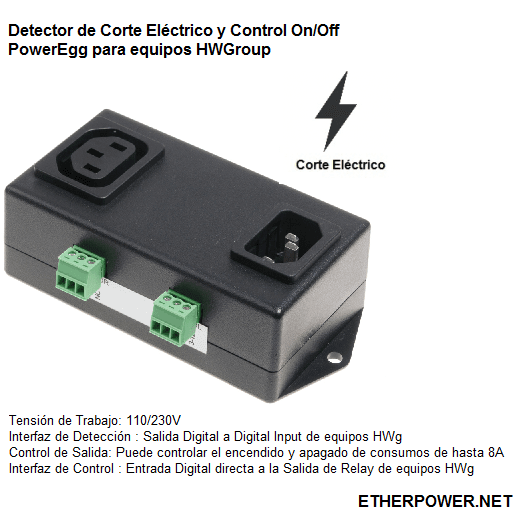 Detector de Corte Eléctrico Modelo y Control On/Off PowerEgg para equipos Hwgroup