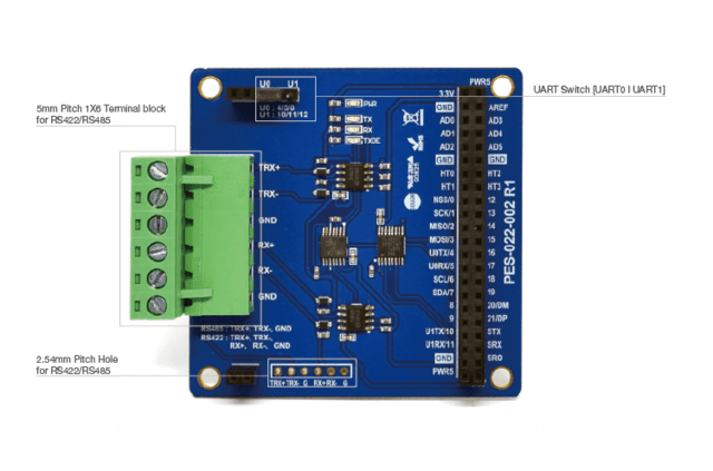 RS422/RS485 Board | PES-2202 - comprar online