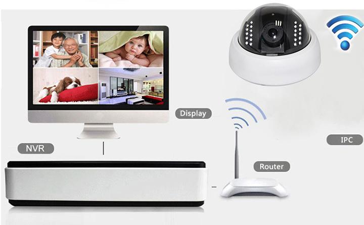 Cámara Tipo Domo - HD - WIFI