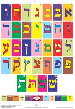 Poster Alef bet 50x70
