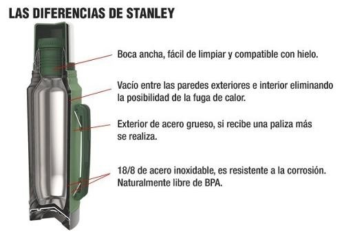 Termo Stanley Adventure Inoxidable 500 Ml. Garantía X Vida en internet