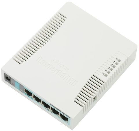 ROTEADOR WIFI 2,4GHZ RB951G-2HND