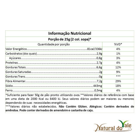 informacoes-nutricionais-mix-para-pao-de-amendoas-low-carb-250g-hoy-nuts