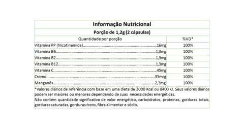 informacoes-nutricionais-5d-thermostar-60-cap-five-diamonds