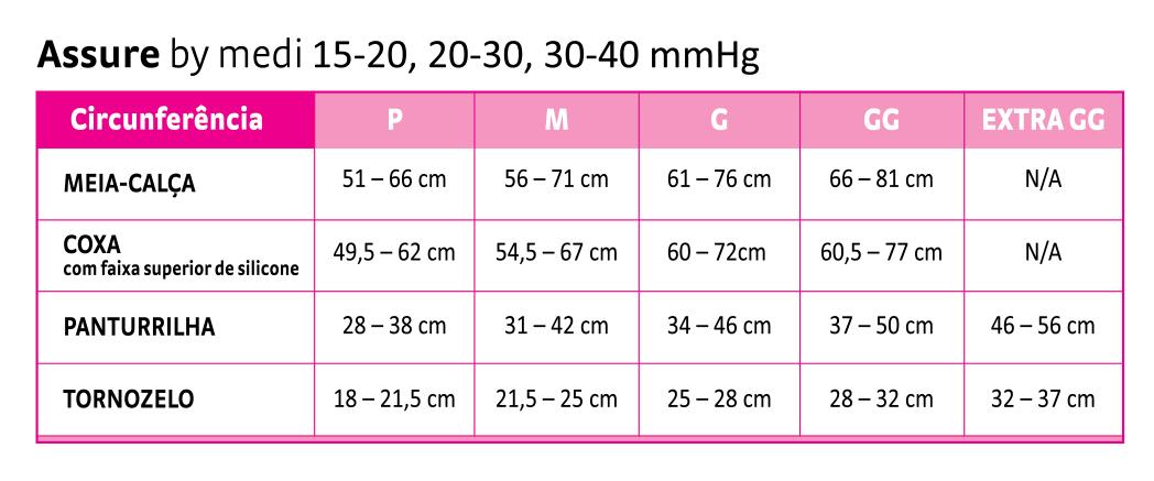 Resultado de imagem para tabela de medidas assure mediven