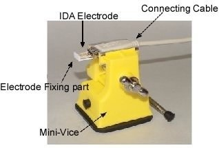 IDA Electrode Connecting Cable kit