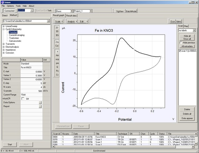 IviumSoft Electrochemistry Software