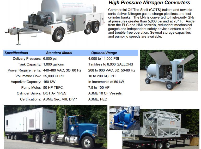 HPN2 - High Pressure Nitrogen Converters ( LN2 is converted
