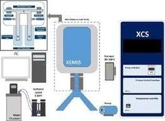 Xemis - Labsolutions