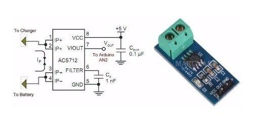 Inicio > Sensores > Sensor De Corriente ± 30a Efecto Hall Acs712 Arduino  Mona Sensor De Corriente ± 30a Efecto Hall Acs712 Arduino Mona