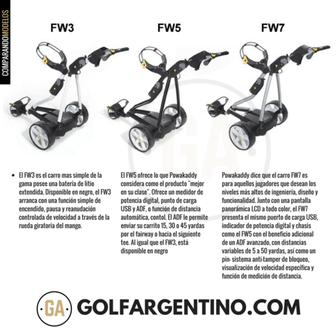 CARRO ELECTRICO POWAKADDY FW5 LITHIUM - GOLF ARGENTINO STORE