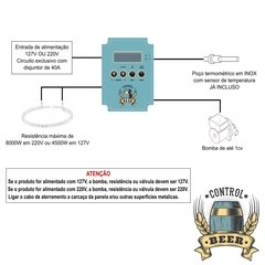 Controlador de Brassagem Single Vessel - 8000W - comprar online
