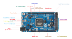 Arduino DUE 32bits en internet
