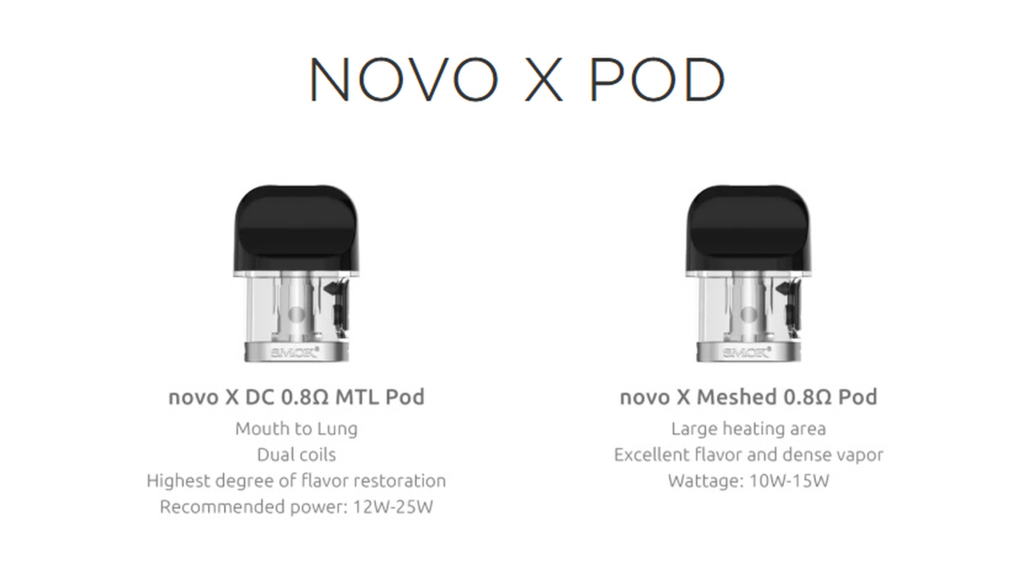 Coil - Smok - Novo X - Comprar em White Cloud Brasil