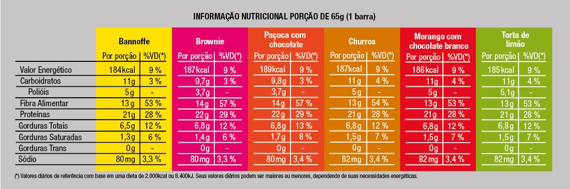 tabela_nutricional_Todas.jpg