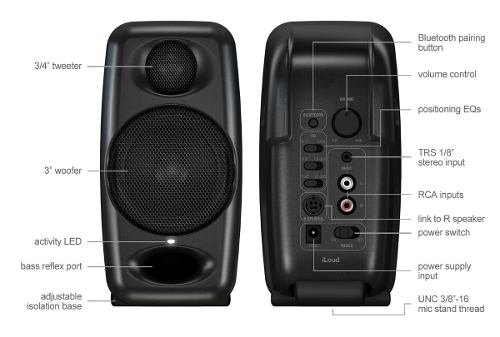 Monitores De Estudio Ik Multimedia Iloud Micro Monitors - tienda online