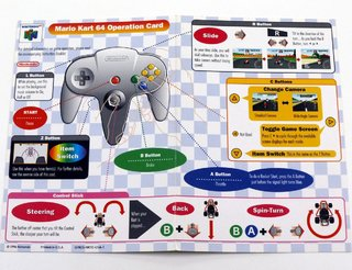 Operation Card Mario Kart 64 Original Nintendo 64 N64