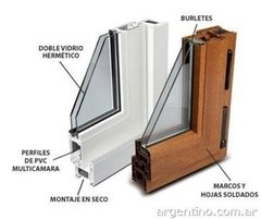 Ventana De Pvc 1,00 X 0,90, Vidrio Float de 4mm, Color Golden Oak - comprar online