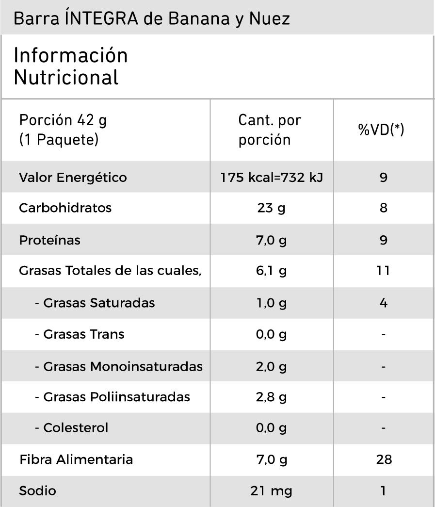 Informaci?n Nutricional Banana y Nuez