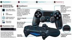 Joystick Playstation 4 Ps4 Original Inalámbrico Dualshock 4 - dotPix Store