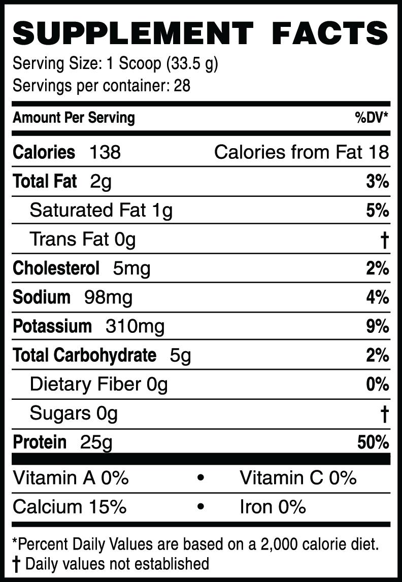 PremiumWhey%20info%20nutricional.png
