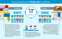 adMooH TV Player + Trade Ads na internet