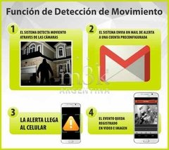 Kit Seguridad Hikvision 1080p Dvr 4ch + 2 Camaras 1mp Hd Ext - comprar online